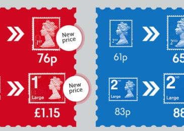 How much is a First Class Stamp? – Some Important Information 2021